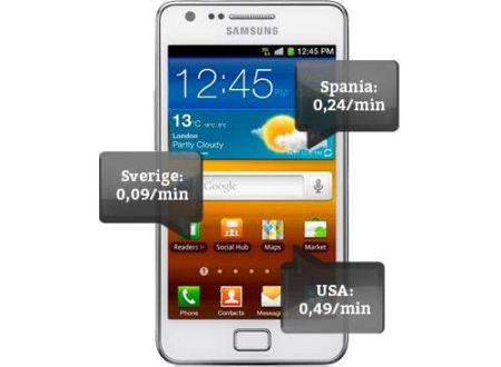 Дешевые звонки с мобильного за границей