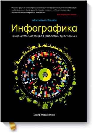 """Купить Дэвид Маккэндлесс Книга """"Инфографика. Самые интересные данные в графическом представлении"""""""