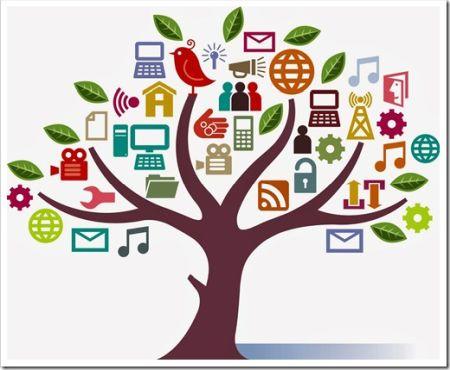 Классификация рекламных кампаний